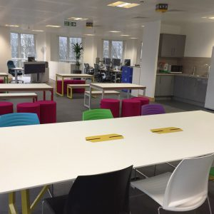 Breakout Areas