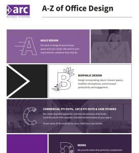 A-Z of office design